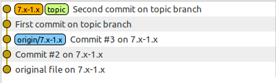 git merge topic